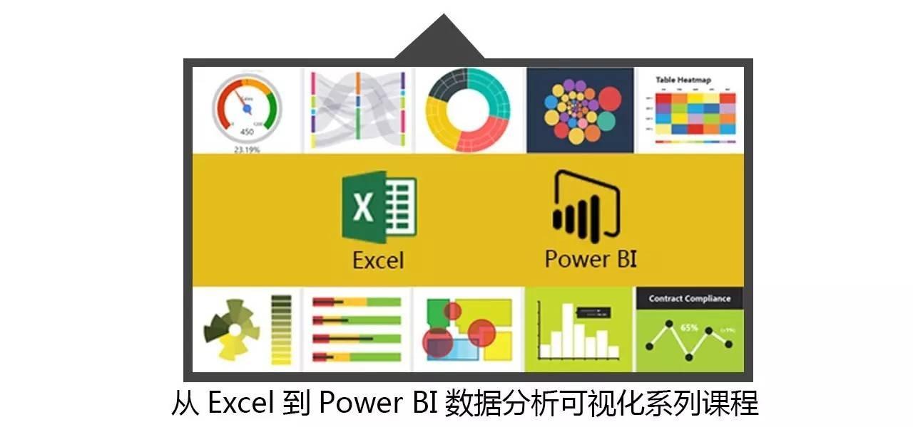 PBI Hub - 一起建设一个专业的Power BI 论坛社区